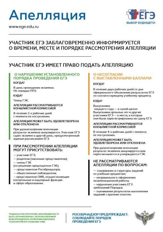 Инструкция по охране труда при работе с пароконвектоматом
