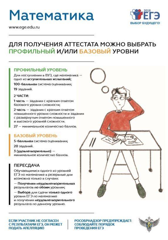 Диагностическая работа номер 1 по обществознанию 11.12.12 9 класс